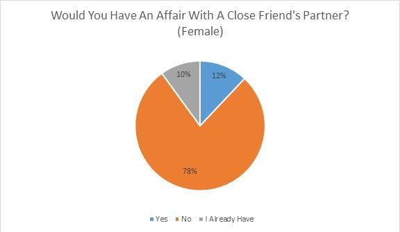 femfriend